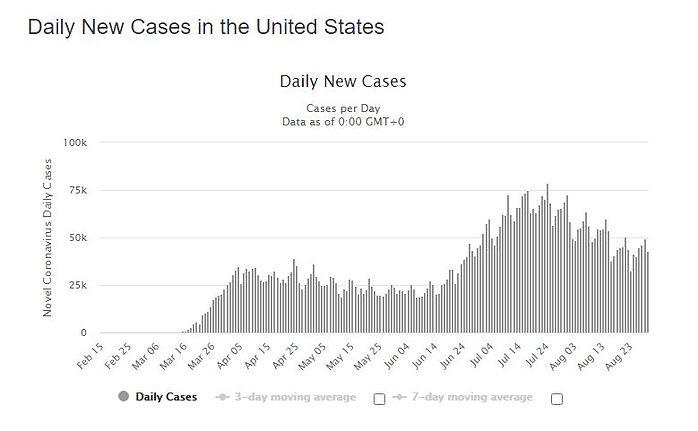 USA-cases-Aug29.JPG
