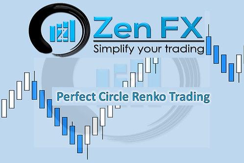 Renko Advanced Trading Course