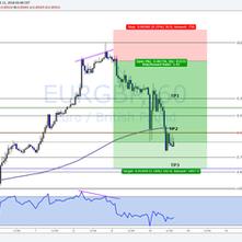 EUR/GBP TRADE