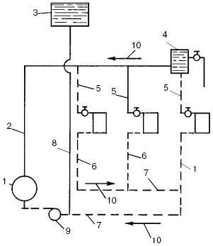 Верхняя разводка отличается тем, что подающий трубопровод прокладывается вверху, при этом расширительный бачок устанавливается в самой высокой точке отопительного контура. Очень часто его устанавливают на чердаке, заранее утепленном. Поэтому такая схема не подойдет для одноэтажного строения с плоской крышей.