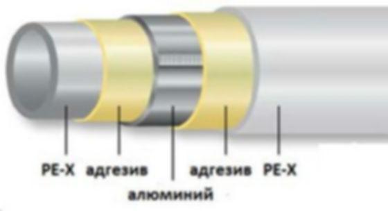 Армирование пластиковых труб возникло сравнительно недавно. Оно обеспечивает полипропиленовые трубы более высокими показателями надежности, прочности и устойчивости к различным температурам и воздействиям агрессивных веществ.  Трубы из такого материала, как полипропилен бывают разными. Есть трубы, которые называются однослойными и состоят из одного только полипропилена, а есть трубы трехслойные или даже пятислойные.