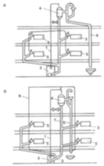 В однотрубной системе отопления нет разделения трубопровода на подающий и обратный. Радиаторы здесь подсоединены последовательно. А теплоноситель перемещается в кольцевом контуре.