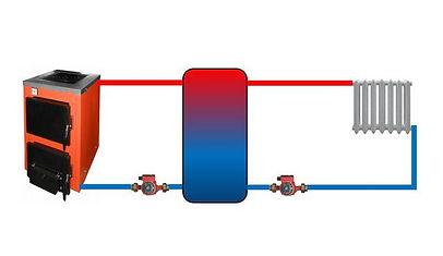 Подключить теплоаккумулятор (буферную емкость) для отопления можно десятком разных способов. Есть самые простые — просто трубы подключить, есть сложнее, с большим количеством элементов, которые решают различные задачи. Разберем, как подключить теплоаккумулятор, по порядку, с возможностями схем, для разных потребителей. Рассмотрим плюсы и минусы каждой из схем.  Обвязка теплоакк