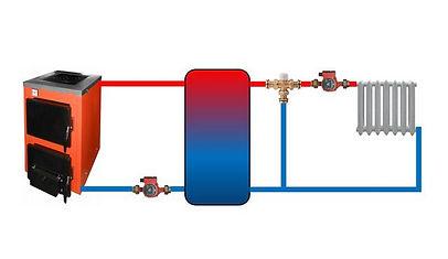Логичное решение проблемы слишком холодной воды на обратке — добавить горячую с подачи. Реализуется это при помощи перемычки и установленного на отводе регулируемого трехходового смесительного клапана. Клапан должен быть смесительного типа: при достижении выставленной температуры, он плавно начинает сдвигать клапана в двух подключенных трубах. Таким образом получается постепенное и плавное изменение температуры.  Холодная вода в обратном трубопроводе появляется в нескольких случаях: при разгоне котла, когда вода в теплоаккумуляторе сильно остыла (после простоя), а котел в работе. Давайте рассмотрим, как работает эта схема подключения аккумулятора тепла в обоих случаях. Движение теплоносителя показано на иллюстрациях ниже.  Пока котел не разогрелся, теплоноситель совсем холодный. В этом случае трехходовой клапан перекрывает поток теплоносителя на ТА и он движется по малому кругу (рисунок внизу, верхняя левая картинка).