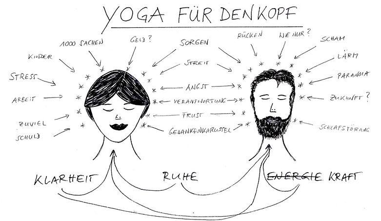 Yoga_für_den_kopf_edited.jpg