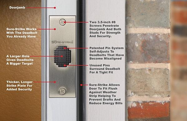 Sure Strike How It Works Deadbolt Strike Plate For Home