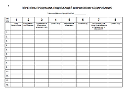 штриховое кодирование товаров в Красноярске