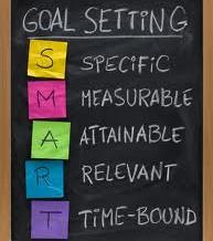 SMART.  Criterios para establecer metas