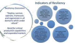 Indicators of Resiliency