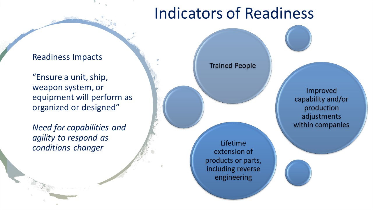 Indicators of Readiness