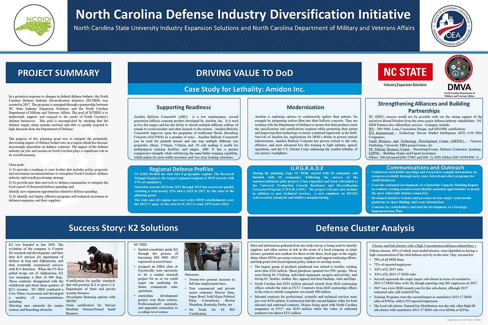 OEA-PosterPresentations 2019 - template