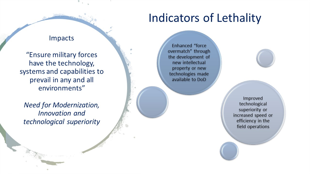 Indicators of Lethality