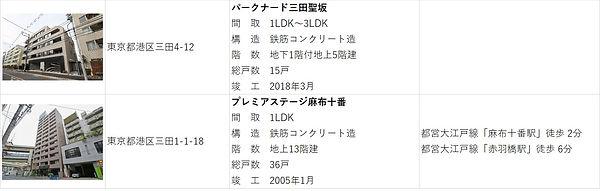 20200906 港区物件リスト_三田.jpg