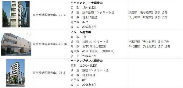 20200906 港区物件リスト_青山.jpg