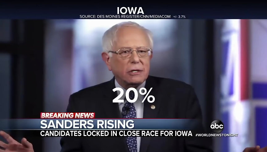 ringer phd iowa caucus background politics usa elections motion graphics