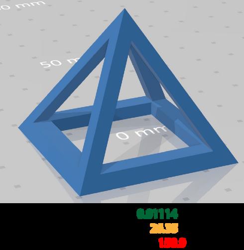 Complexity Methods - Lattice Pyramid