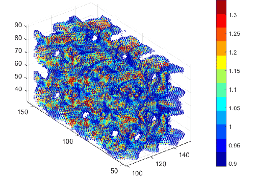 POINT CLOUD DOSE CROSS SECTION