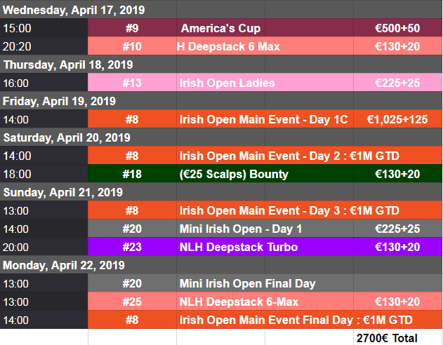 Irish Open 2019