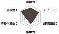 ★スタンド能力.jpg
