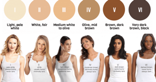 Microblading los angeles, color theory,