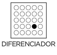 Estilo diferenciador Prosein - Productos con diseño innovador.