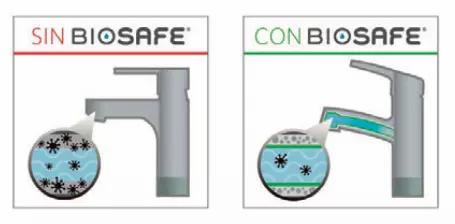 Tecnología Stretto Bio Safe