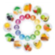 Micronutriments.jpg