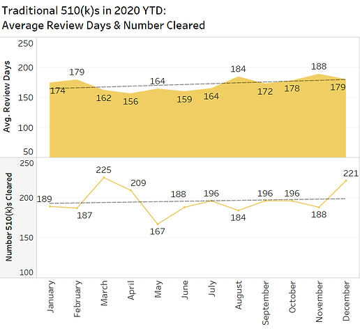 510ks Trad  by Month 2020.png