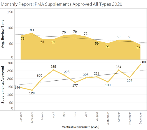 PMAS Monthly Review 2020.png