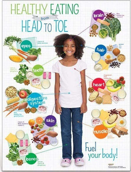 Healthy-eating-from-head-to-toe.jpg