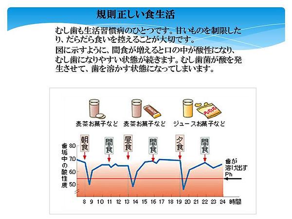 正しい食生活.JPG