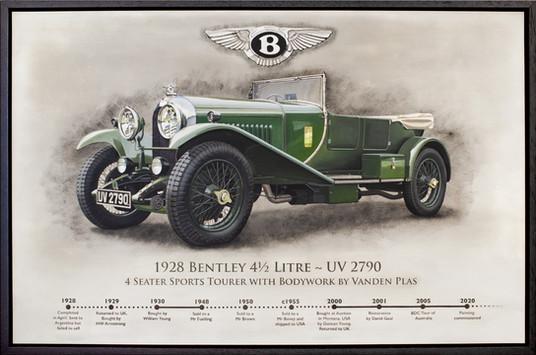 1928 Bentley 41/2 Litre