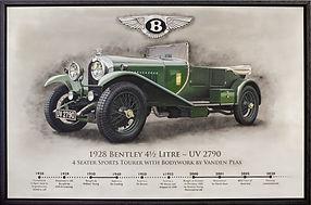 1928 Bentley Sports Tourer painting.jpg