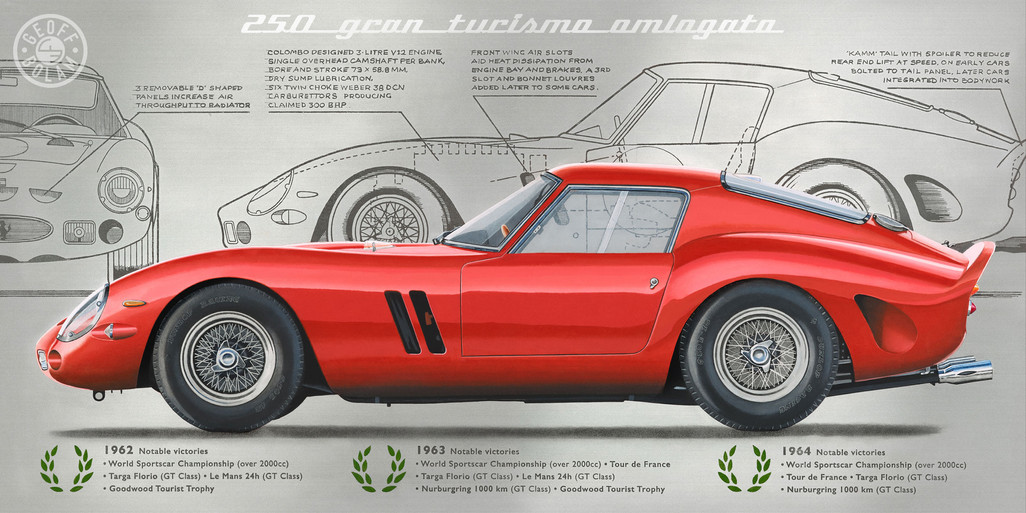 Ferrari 250 GTO painting & prints