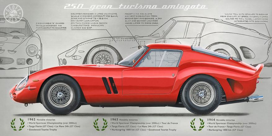 Ferrari 250 GTO painting & prints
