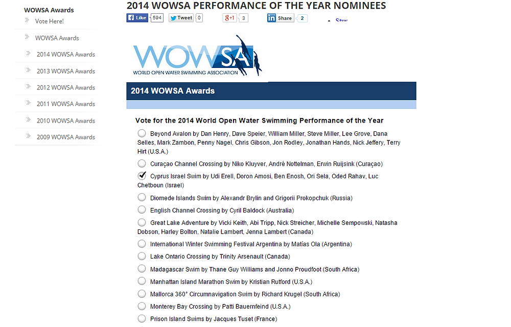 WOWSA-2014 Vote actual.png
