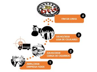 Preso em Porto Alegre um dos principais ladrões de carga da Região Metropolitana