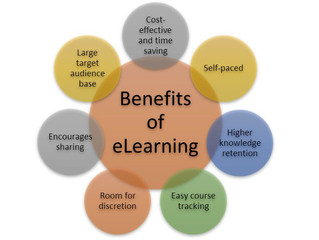 Cost / Benefit, E learning
