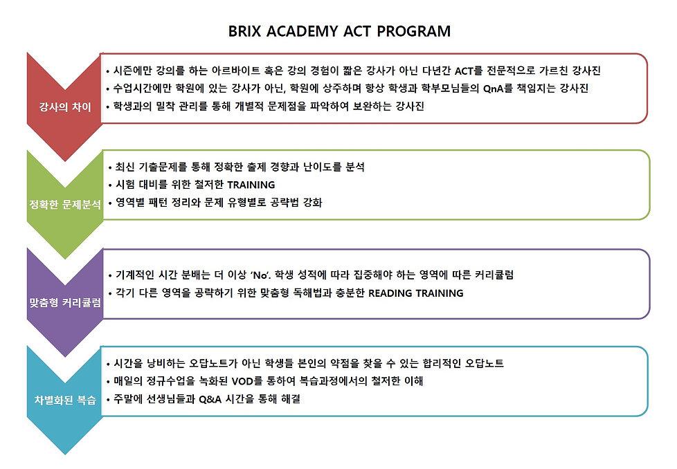 ACT 최강팀2.jpg