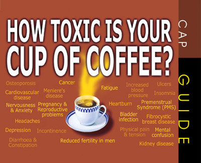 How Toxic Is Your Cup Of Coffee?