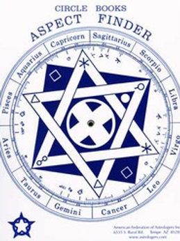 Aspect Finder/Localizador de Aspectos Astrologia