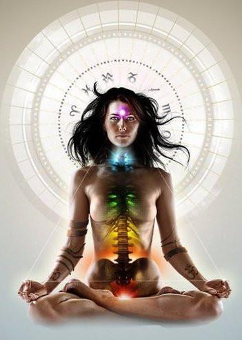 kunda-chakra-sunsigns.jpeg