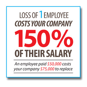 Loss of 1 Employee Cost your Company 150% of their salary