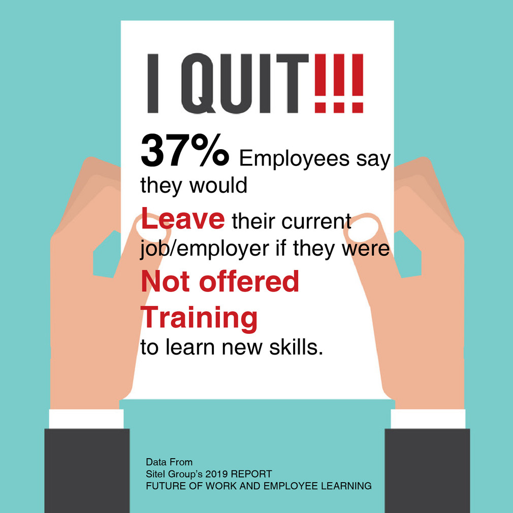 37% Employees say they would leave their current job/employer if they were not offered training to l