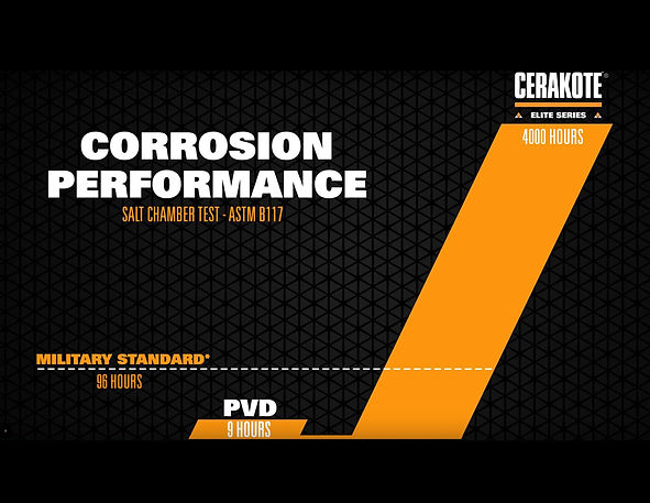 Corrosion Line Graph.jpg