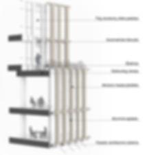 3D facade scheme