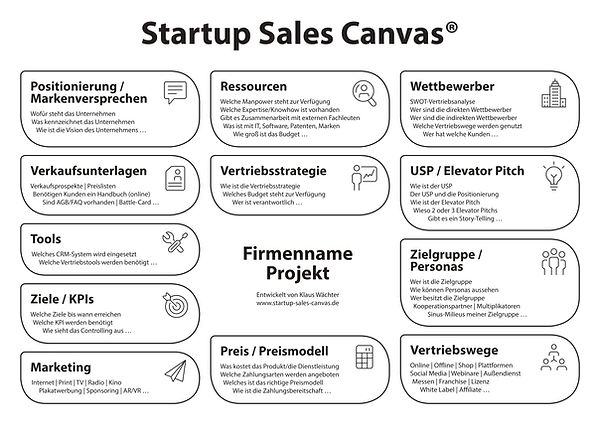 Startup-Sales-Canvas.jpg