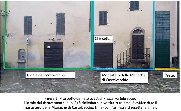 1A1 Figura 1 Piazza Fortebracci.PNG