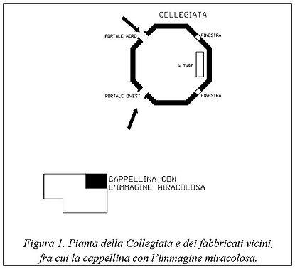 Fig. 1 Cattura pianta con cappellina.jpg