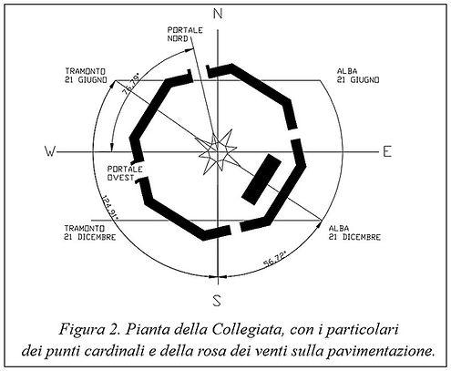 Fig. 2 Cattura Orientamento.jpg